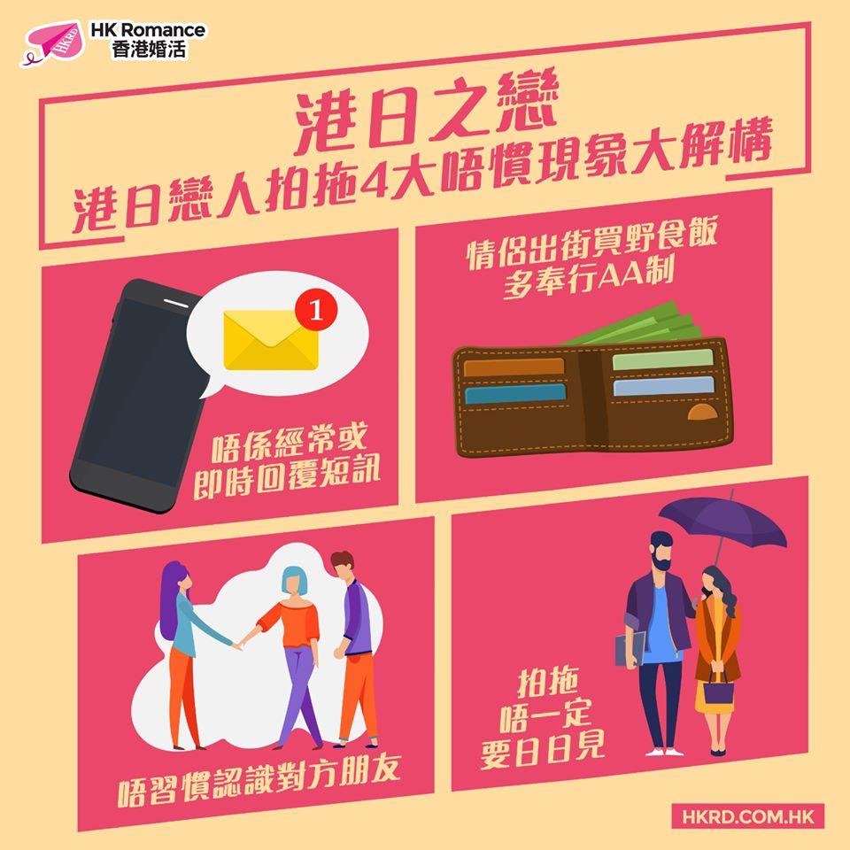 精選Speed Dating文章: 港日戀人拍拖4大唔慣現象大解構